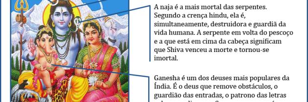 Ganesha com sus pais, Shiva e Parvat
