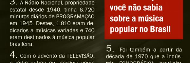 Música popular no Brasil