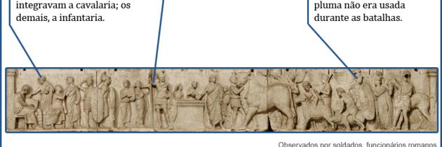 Romanos procedem ao censo militar
